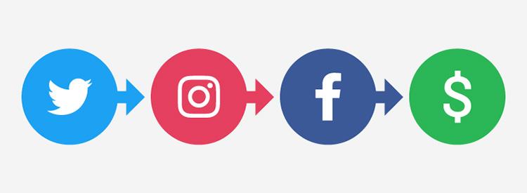 La Presencia de tu Marca en Redes Sociales